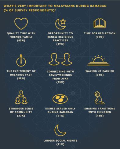 facebook topic angles ramadan