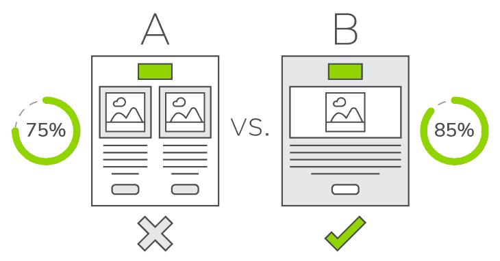 explaining email click trough rates